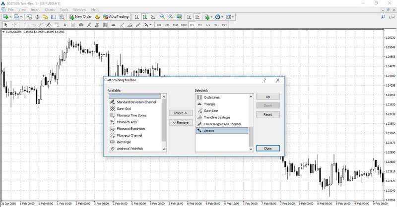 Adding Fibonacci Tools to the Quick Access Toolbar
